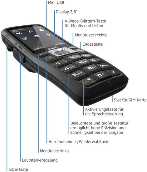 Bury CP 1000 Car Phone -