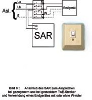 ZE Kom SAR AP, Typ III
