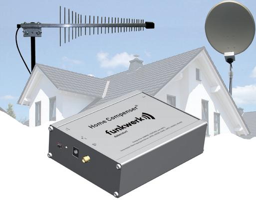 Funkwerk Dabendorf Home Compenser fest
