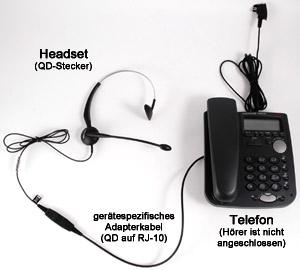 Unterschiedliche Typen und Arten von Headsets - Anschluss und Eignung